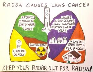 radon-rap2.png
